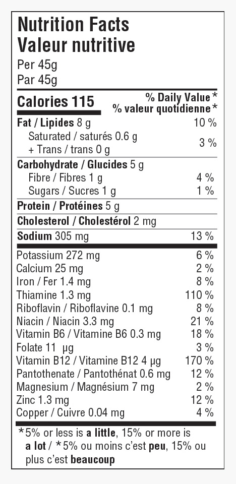 nutritional-table-toppings